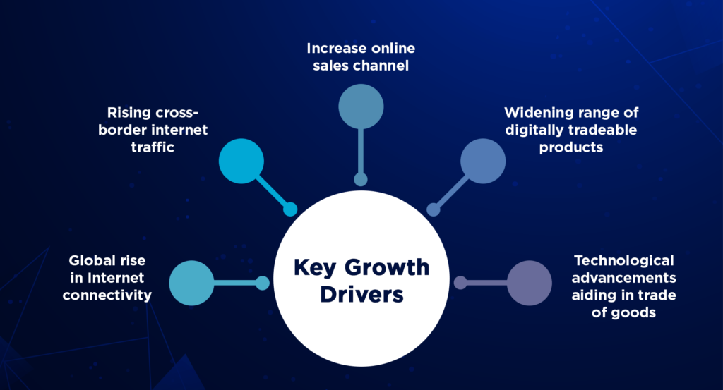 Luxasia key growth drivers eCommerce
